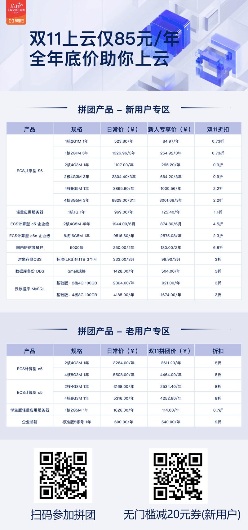 阿里云2020年双十一活动价目表,新用户1折拼团,老用户5折